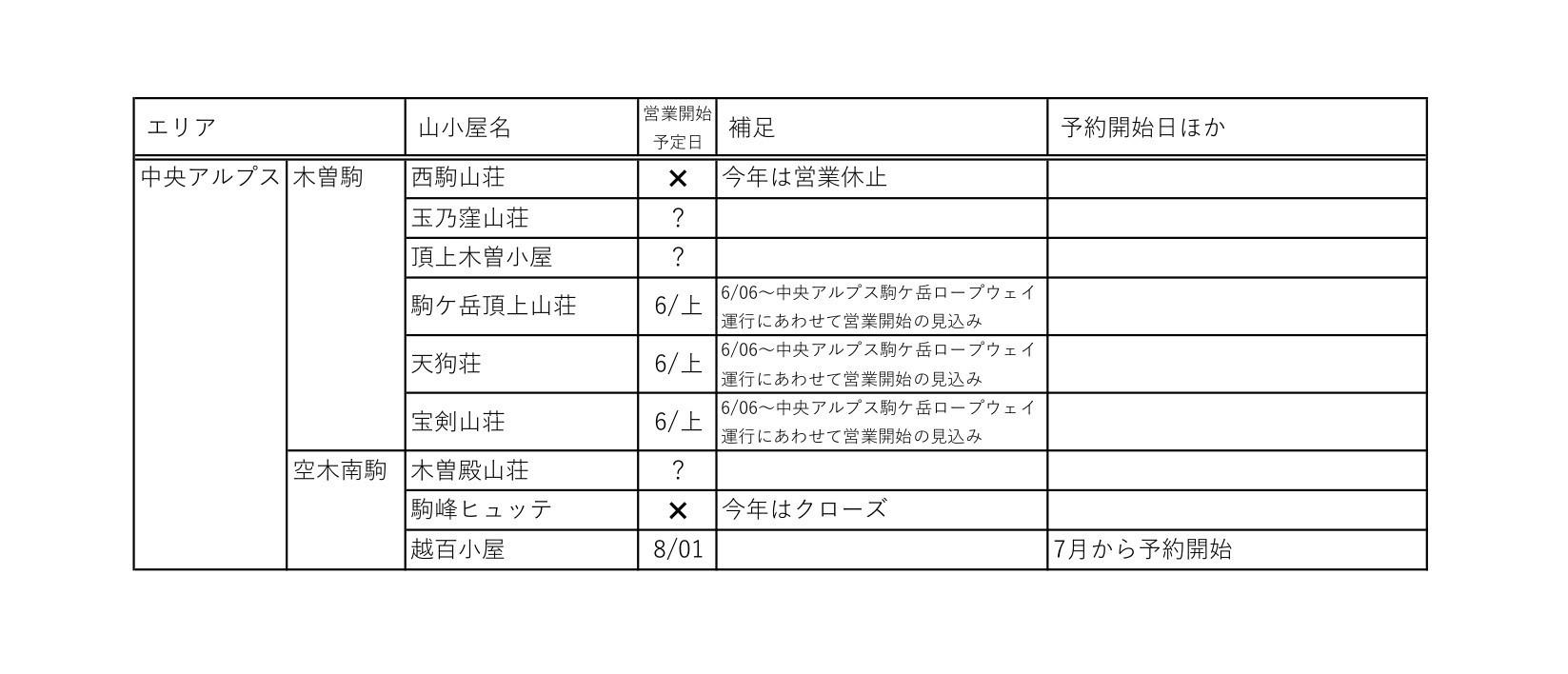 yamagoya_chuo0528.jpg