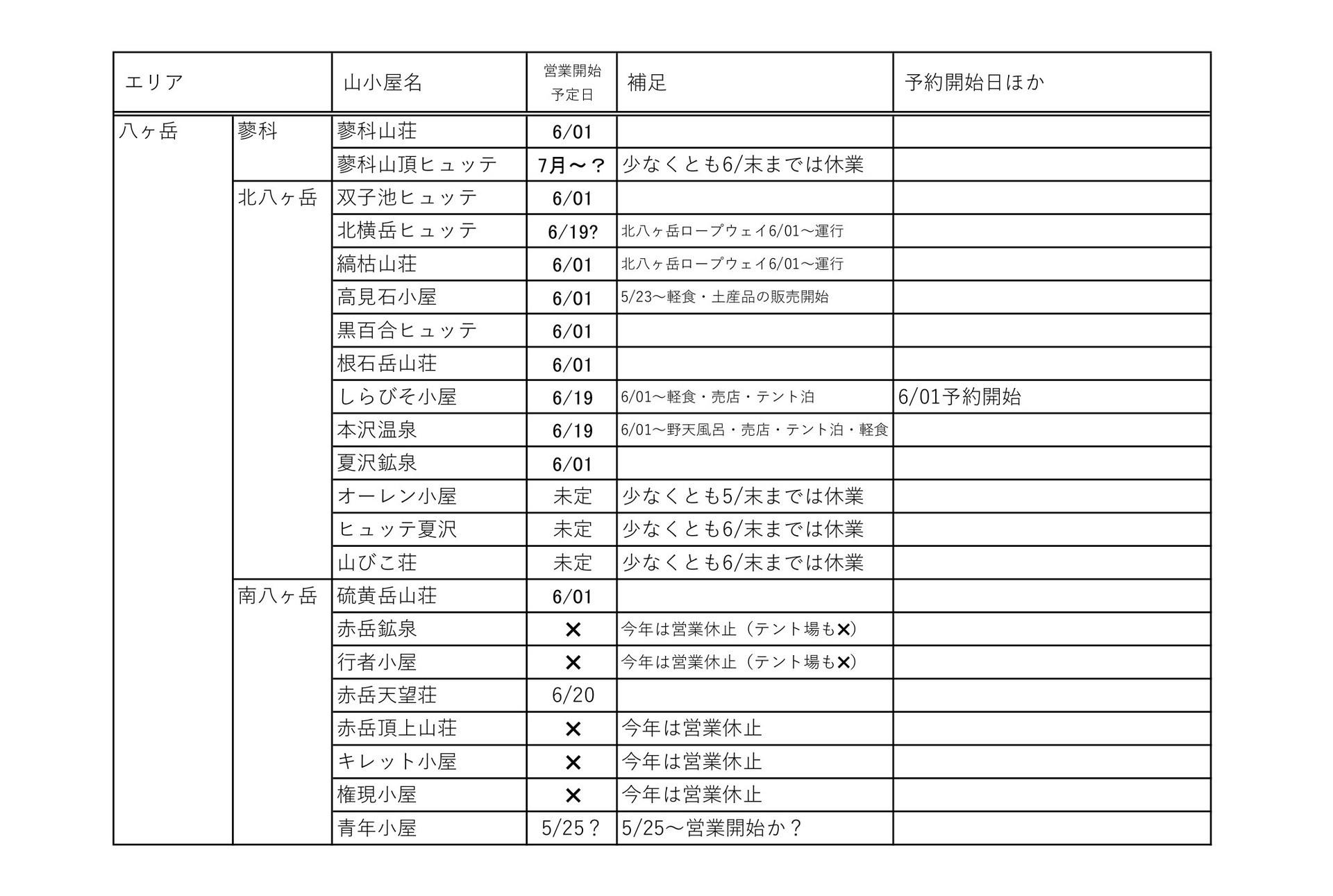 yamagoya_yatsu0528b.jpg